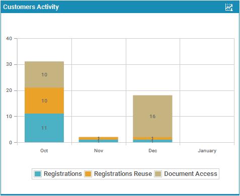 Track PDF | Tracking & Monitoring PDF Files: Log & control document